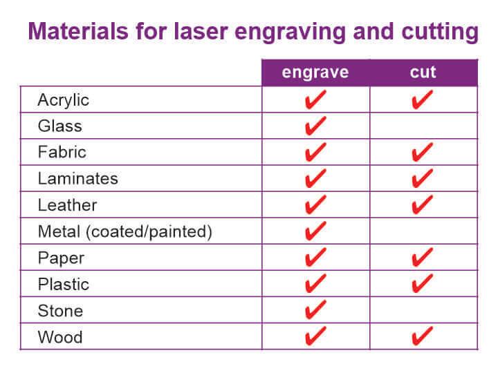 laser engraving materials